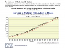 Increase_of_Students_with_Autism